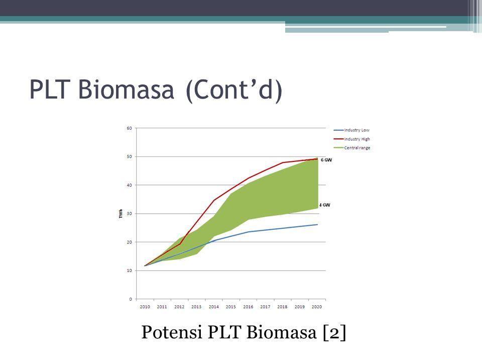 PLT Biomasa (Cont'd) Potensi PLT Biomasa [2]